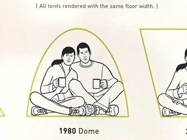 Miksi seuraava teltta saattaa olla kuutio
