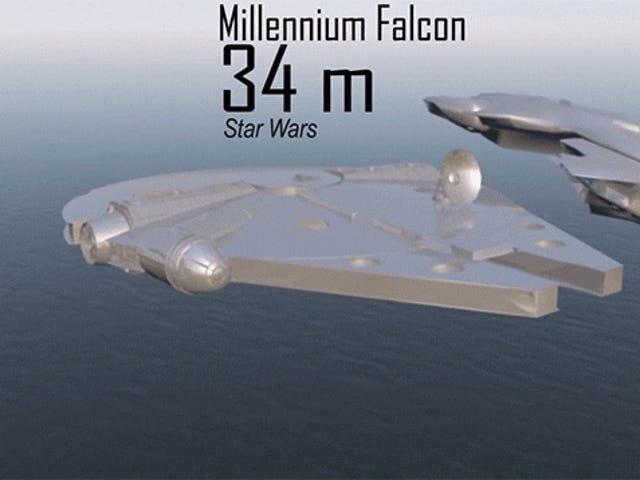 Το συγκριτικό βίντεο σύγκρισης μεγέθους συγκρίνει το μέγεθος των διαστημόπλοια από διαφορετικές ταινίες