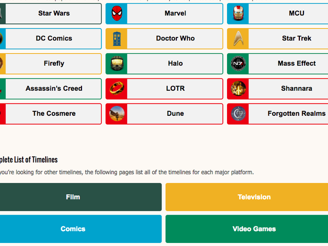 All Timelines Has the Correct Viewing Order of Movies, TV Shows, and Books