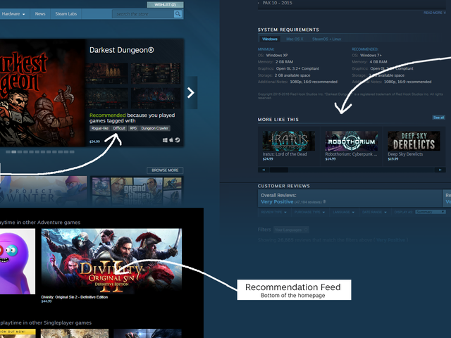 Steam's Recommendations Will Now Show Popular Games Less Often
