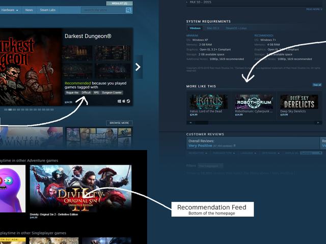Steams rekommendationer kommer nu att visa populära spel mindre ofta