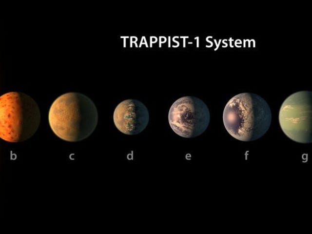 Ylivoimainen häiriötekijät TRAPPIST-1 Pöytäkirja