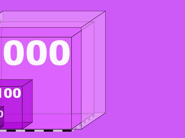 Por qué se usa la letra k para decir mil
