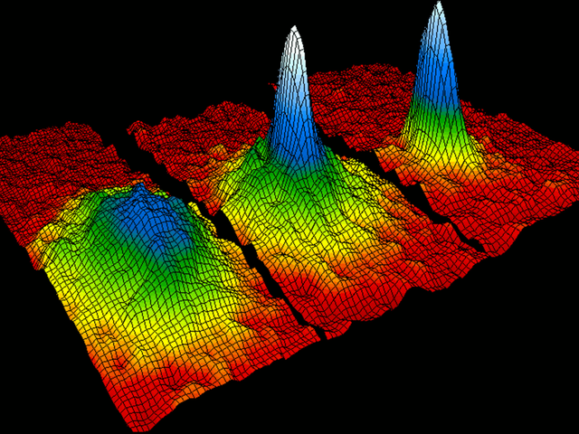 Không, các nhà khoa học không chỉ tạo ra khối lượng âm hoặc thách thức các quy luật của vật lý