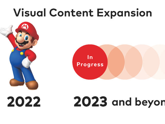 Nintendo Gives Its Not-So-Specific Outlook For The Future
