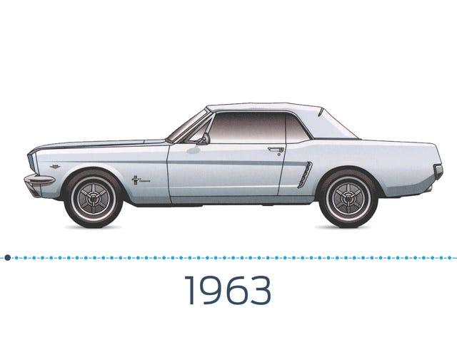 Дивись Mustang Go через незрозумілі роки підлітків