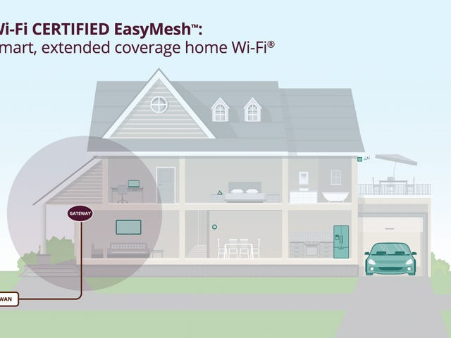 The Wi-Fi Alliance Wants to Make Building a Mesh Network Simpler Than Ever