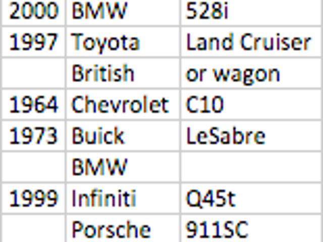 Oppo Rally-postlista redan upp till 11 bilar