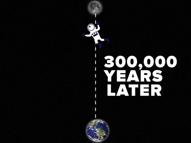 Uzayda Yolunuzu Kesmek Mümkün Mü?