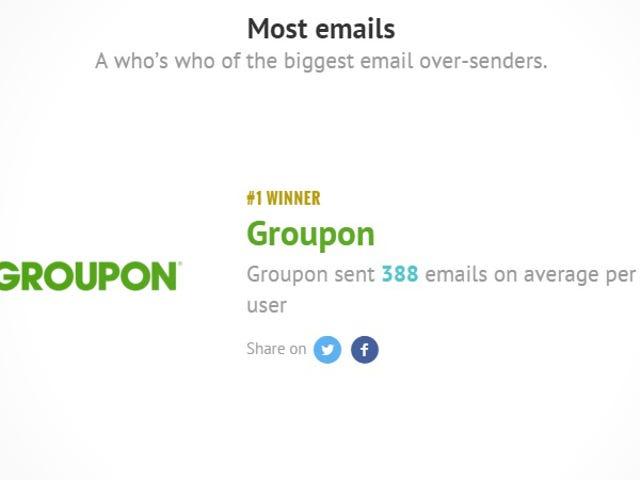 Disse er de virksomheder, der sender ud den mest e-mail-spam