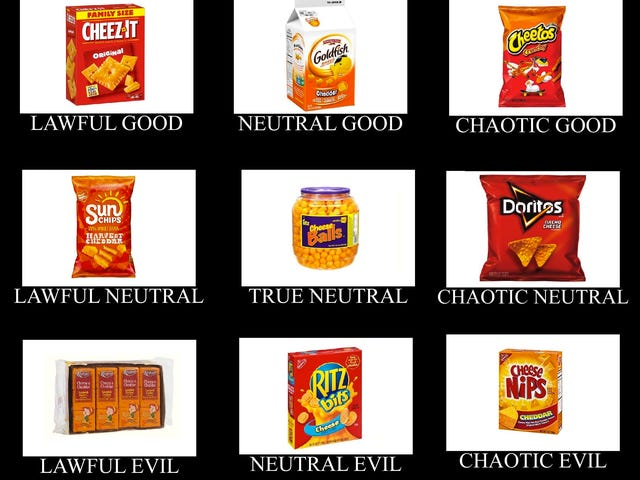 The only personality test that matters