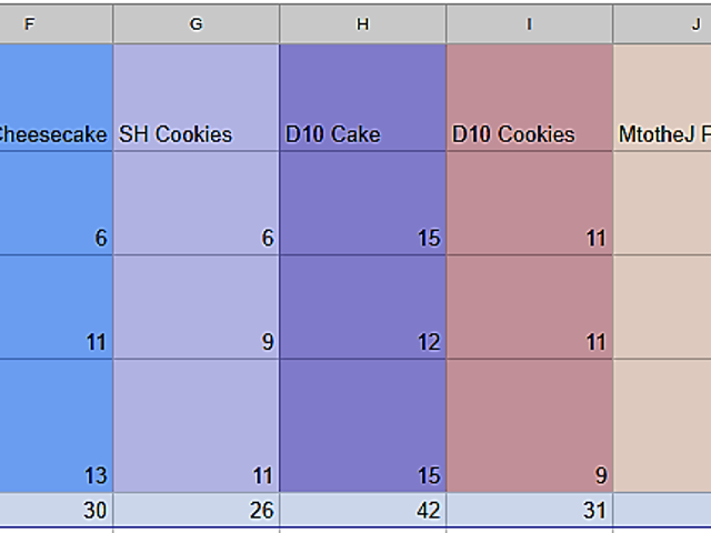 TAY Baking Contest: Afstemningstid ved 11/29!  Opdatering