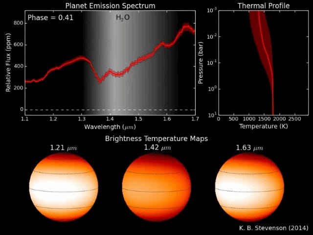 This Extreme Exoplanet Just Got Its Own Weather Map