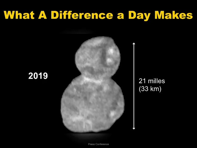 First Clear Picture of Ultima Thule Reveals Snowman-Like Shape