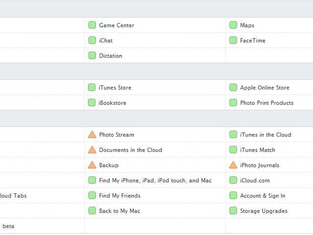 Multiple Apple Services Down for Some Users