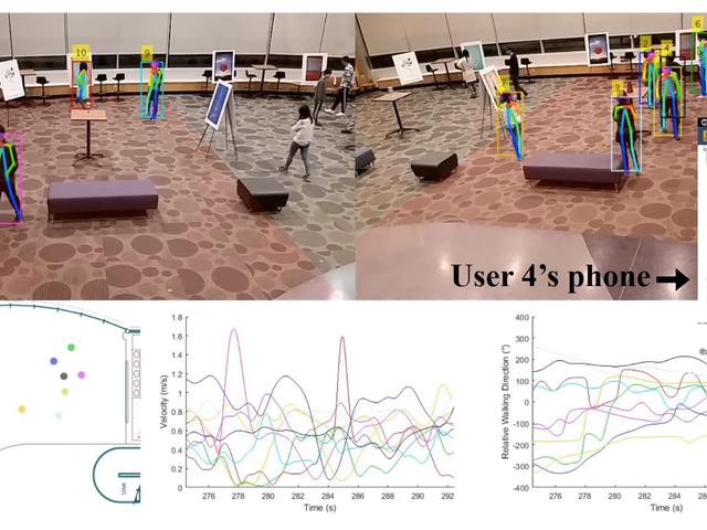 Дослідники розробляють технологію, яка дозволяє камерам спостереження надіслати текст на привіт