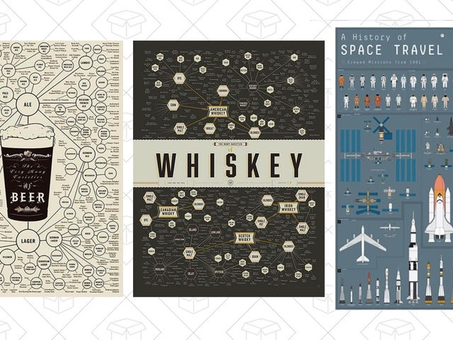 Make Your Walls Pop With Discounted Pop Chart Lab Posters From Woot