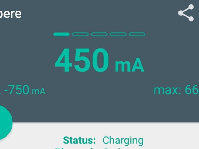 Το Ampere δοκιμάζει τους φορτιστές σας Android Phone