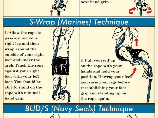Three Effective Techniques for Climbing a Rope
