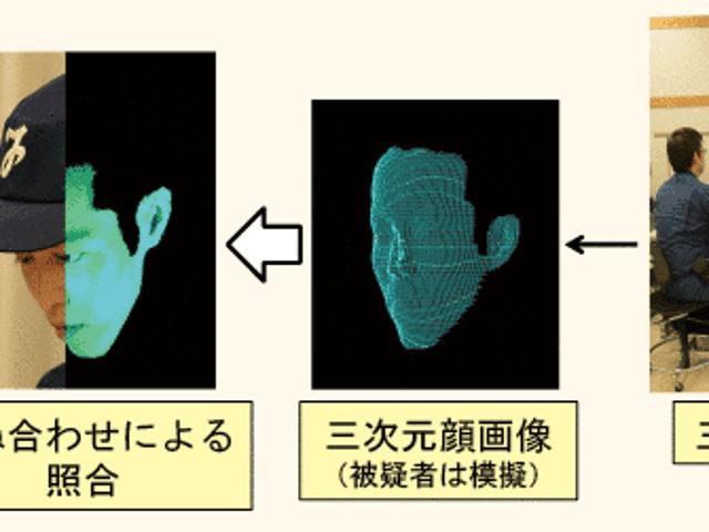 3D-kamerat auttavat Tokion poliiseja ottamaan futuristisia Mugshotteja pelottavaan yksityiskohtaan
