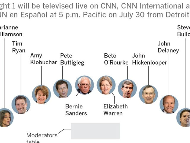 Sinon, on 8p ET en anglais - CNN DemDebate 2020 Night 1 OT