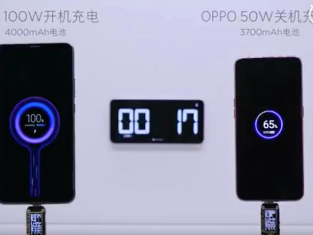 Xiaomi tiene un alucinante cargador de 100W capaz de cargar en telefon en solo 17 minutter