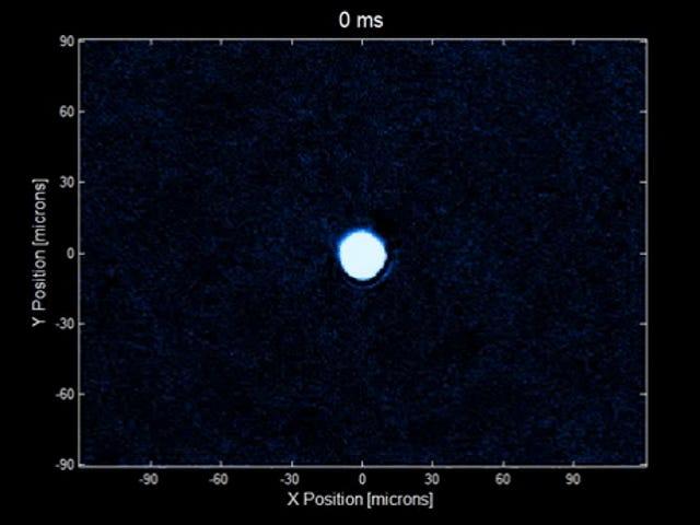 Hiệu ứng bắn pháo hoa kỳ quái được tạo ra trong Khí lượng tử đặc biệt