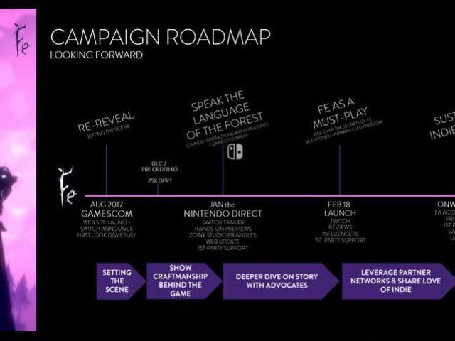 EA Leak Gives Us A Glimpse At How Publishers Plan Marketing Campaigns