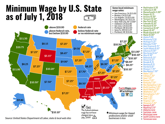 Minimum Wage and 3.7% Unemployment