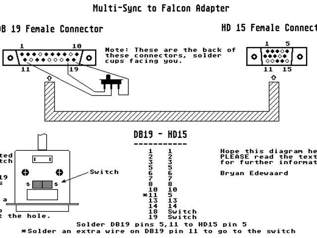 Reviviendo y mejorando un Atari Falcon 030
