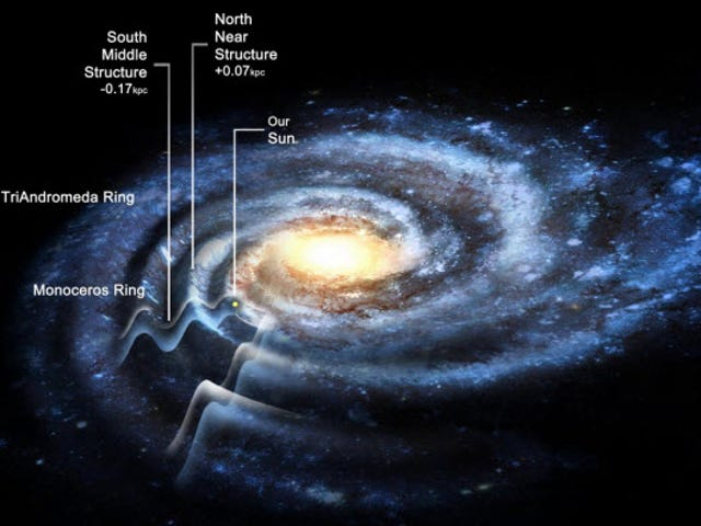 Scientists reveal the hidden structure and size of our galaxy