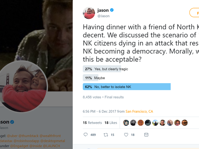 Tesla, Uber Investor Posts Twitter Poll Asking If Millions Of North Korean Deaths Would Be Acceptable