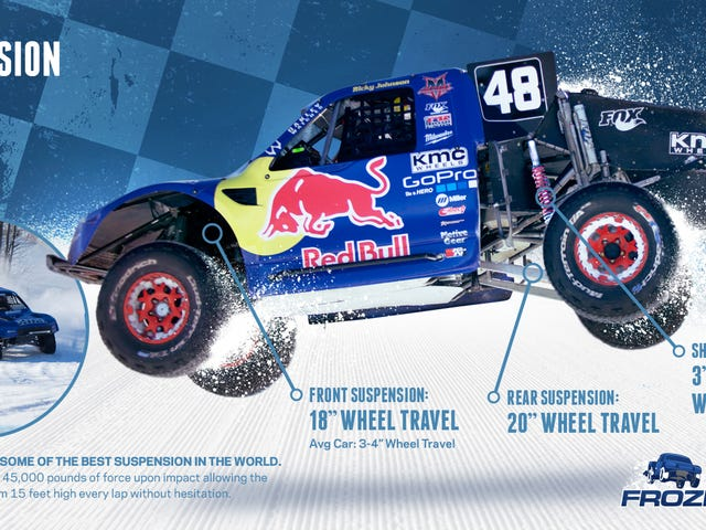 900 Horsepower Trucks Are Racing Up A Ski Slope RIGHT NOW. Go Watch.