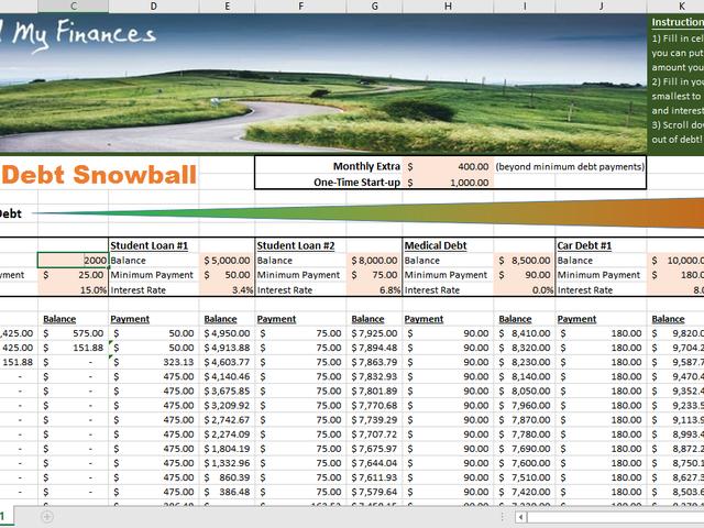 このスプレッドシートは、Snowball方式でいつ負債を返済するかを計算します。