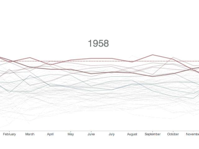 Her er en sjokkerende visualisering av planetens stigende temperaturer