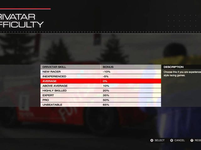 Customizable Difficulty Settings in Video Games