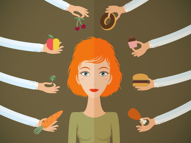 How Your Food Choices Are Influenced by Outside Factors