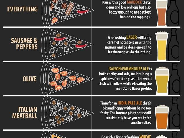 Hitta den perfekta ölparningen för din pizza med den här visuella guiden