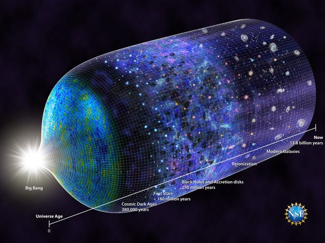 Landmark Cosmic Observation Provides Tantalizing Hints of Dark Matter