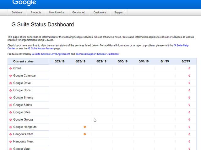 Seems like most of Google's stuff is down.
