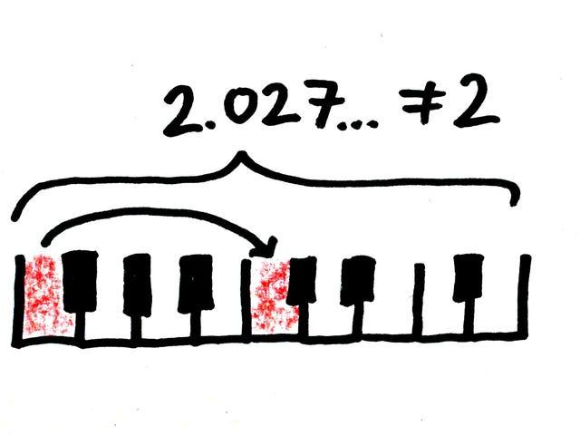 Neden Piyano Kusursuz Ayarlanamıyor?