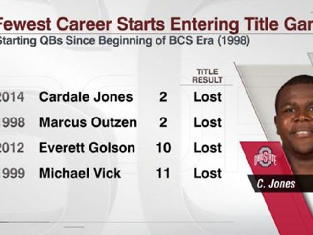 ESPN, Cardale Jones의 미숙 한 손실에 대해 비난