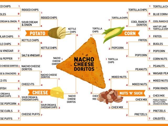 अपने अंतिम सुपर बाउल स्नैक से मिलो: नाचो चीज़ डोरिटोस