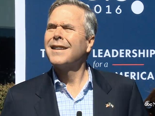 Jeb Bush, der bekannte Eyewear Hawk, ist leise auf Kontakte umgestiegen