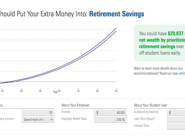 Dieser Rechner sagt Ihnen, ob Sie Schulden abbezahlen oder für den Ruhestand sparen sollen