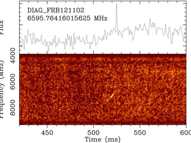 Mehr als ein Dutzend neue kosmische Radio Bursts entdeckt aus dem Weltraum