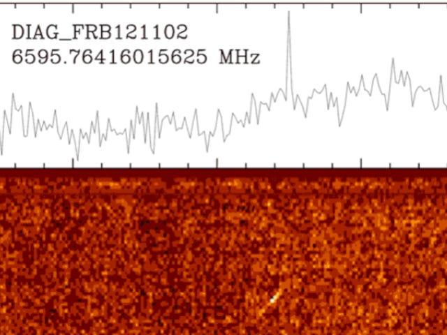 Encuentran un sorprendente origen para the misteriosa señal de radio que se repete desde a espacio cada cierto tiempo