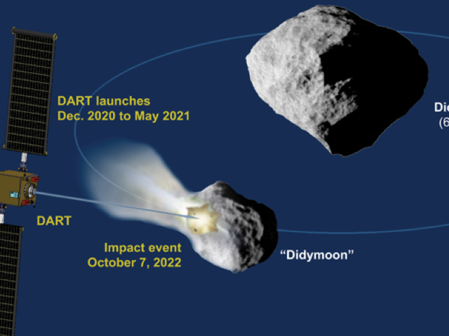 Mission to Slam Spacecraft Into Asteroid Has Begun Final Design and Construction