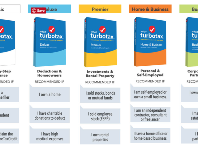 Maximize Your Refund With Amazon's TurboTax Discounts