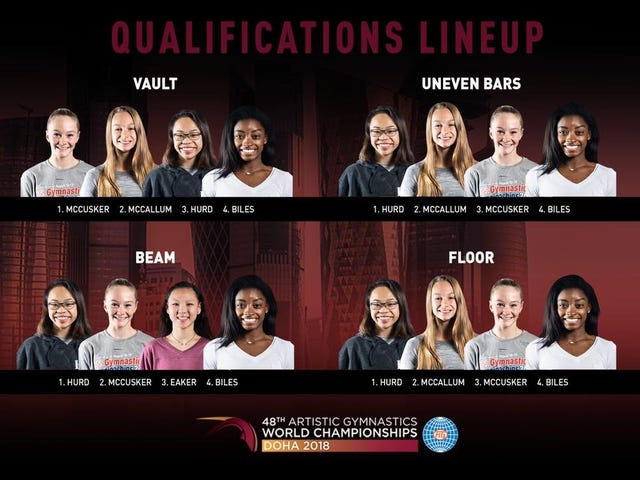 [Updated] Watch Simone Biles and the US Women's Podium Training at the World Championships